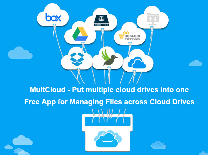 Cloud Cleverness-Another App to Streamline Storage and Time