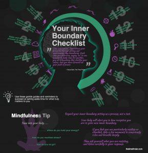 inner boundary checklist